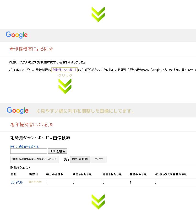 DMCAに基づいた対処・・・著作権侵害による削除をGoogleへ連絡完了のページと削除用ダッシュボードのページ