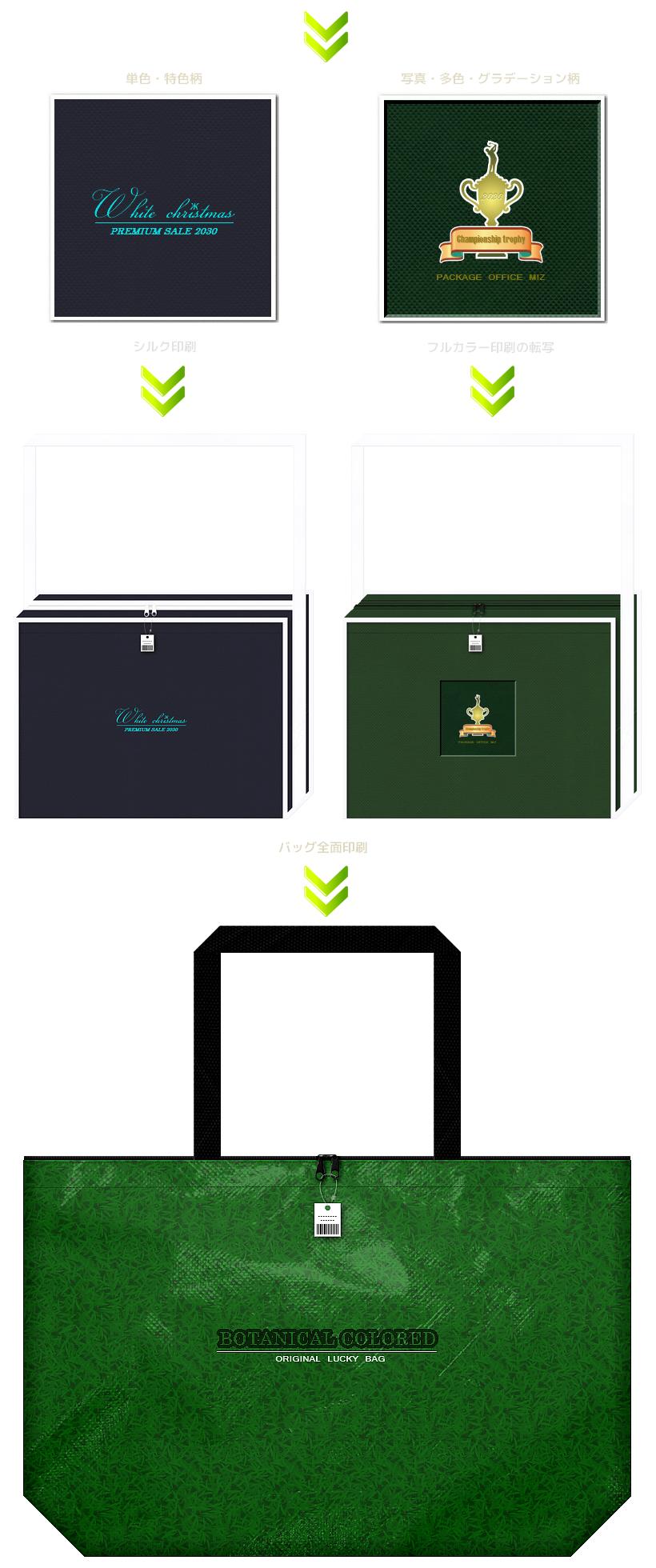不織布福袋の印刷方法:シルク印刷とフルカラー転写、全面印刷の3種類よりお選びいただけます。