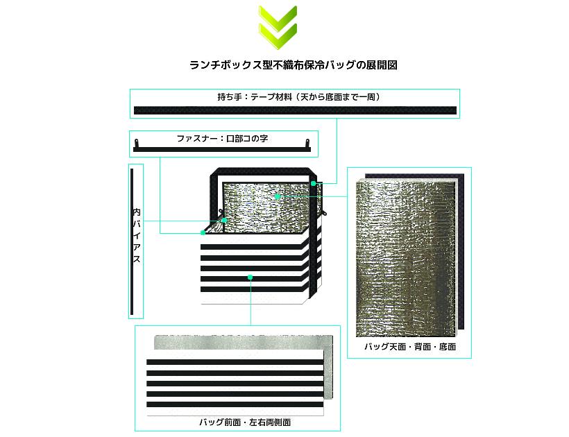 ランチボックス型不織布保冷バッグの展開図