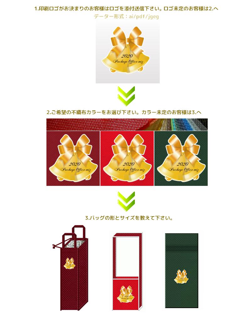 不織布バッグのデザインご提示の流れ:印刷ロゴ・ご希望の不織布カラー・バッグの形・サイズを教えて下さい。