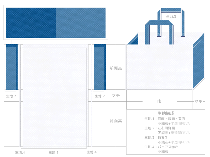 オープンキャンパスのバッグにお奨めの不織布バッグデザイン(理学部・工学部・ロボット・人工知能・水産・船舶):白色と青色の不織布に半透明フィルムを加えたカラーシミュレーション