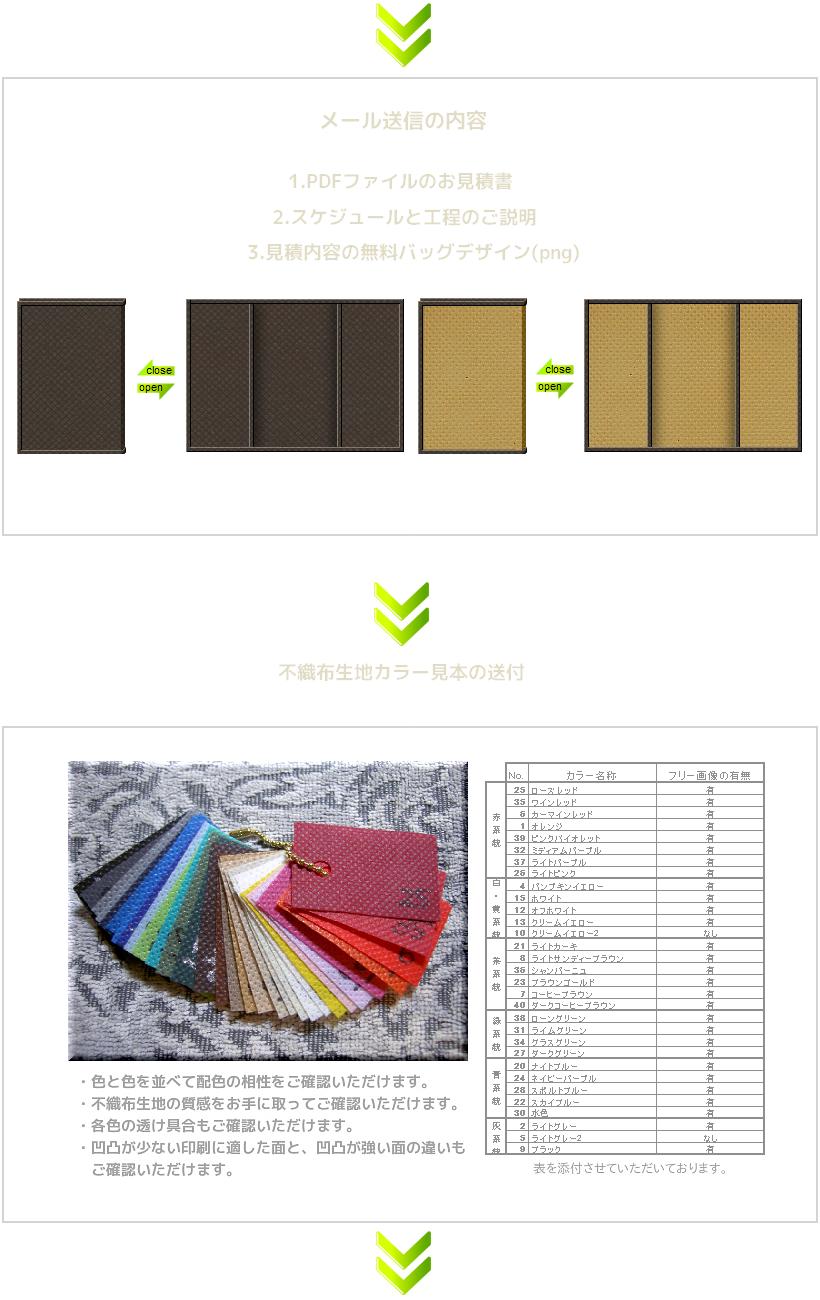 1.デザインとセットで不織布カバーのお見積書をご提示。2.不織布カラー見本とデザインを照合いただけます。