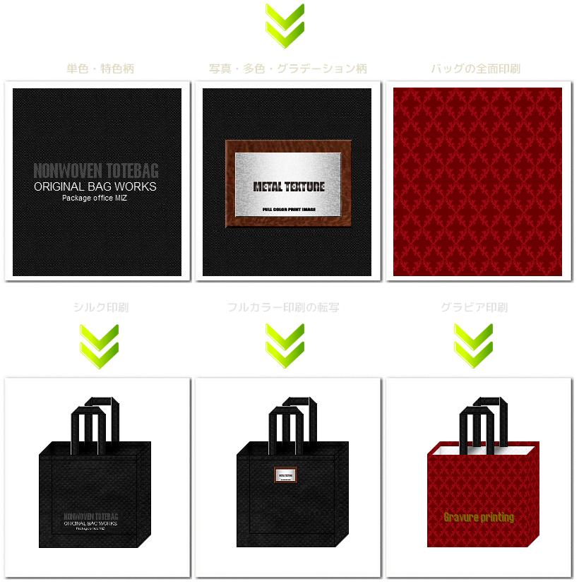 不織布トートバッグのオリジナル印刷:1.シルク印刷 2.フルカラー転写 3.グラビア印刷の3種類からお選びいただけます。