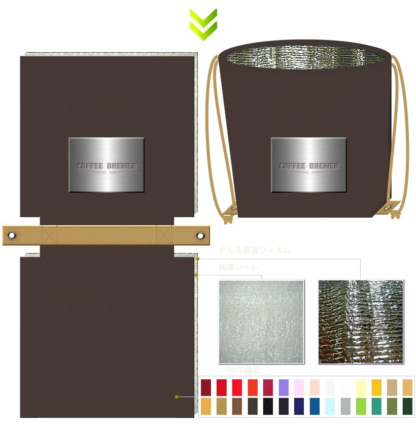 リュックサックの不織布保冷バッグのオリジナル制作もできます。
