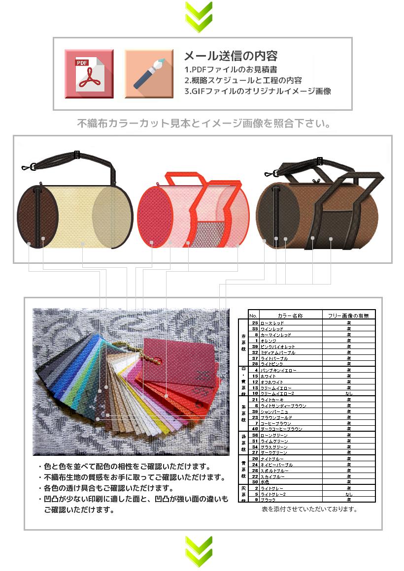 1.デザインとセットで不織布ドラムバッグのお見積書をご提示。2.不織布カラーのカット見本でデザインと照合いただけます。