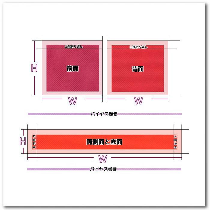 不織布トートバッグ生地組み合わせの印刷版配置用の展開図