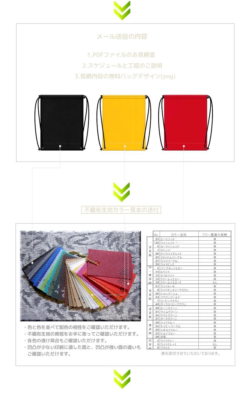1.デザインとセットで不織布リュックサックのお見積書を送信。2.送信後に不織布カラー見本を送付。