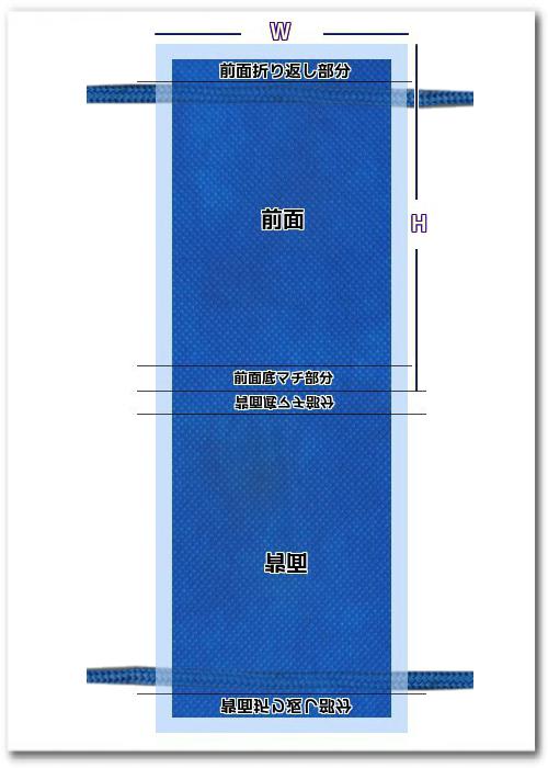不織布ショルダーバッグとリュックサックの印刷版配置用の展開図