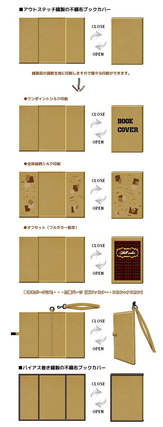 不織布ブックカバーのオリジナル制作仕様例