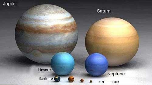 Vue d'artiste des planètes du système solaire à l'échelle. Source: Jacques Henri PREVOST