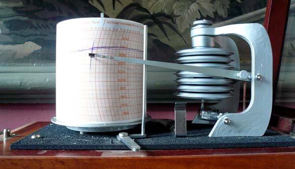 Un ancien sismographe à cylindre enregistreur. Source: cliquer sur l'image.