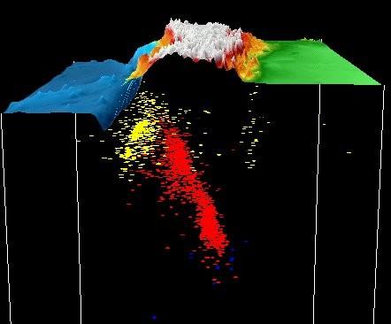 Localisation en 3 dimensions des séismes au niveau du continent Amérique du Sud.
