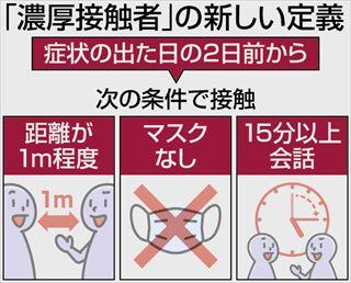 企業向け新型コロナウイルス感染症対策情報【企業内濃厚接触者調査の留意点】