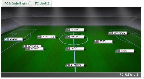 Aufstellung FC Uzwil