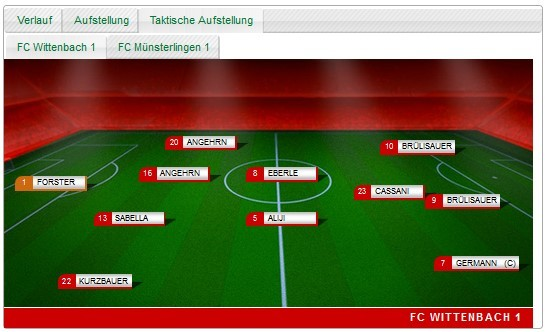 Aufstellung FC Wittenbach