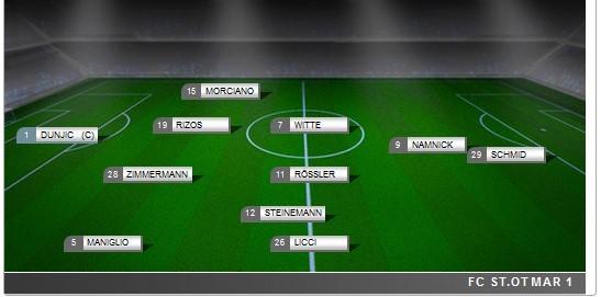 Aufstellung FC St. Otmar