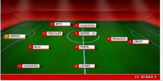 Aufstellung FC Henau