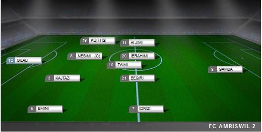 Aufstellung FC Amriswil