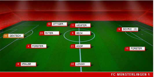 Aufstellung FC Münsterlingen