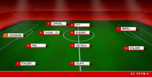 Aufstellung FC Pfyn