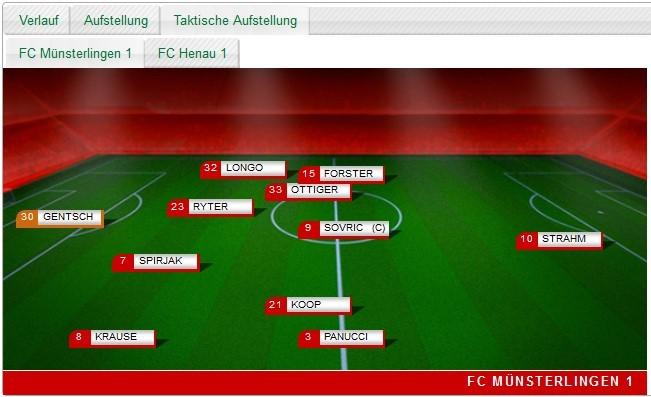 Aufstellung FC Münsteringen