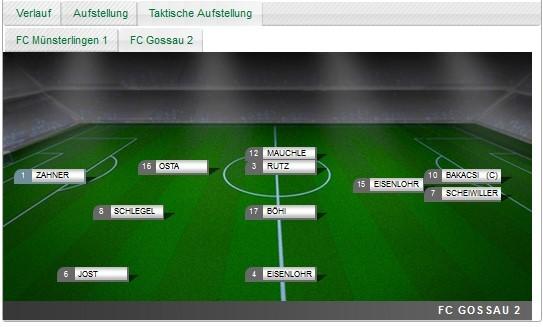 Aufstellung FC Gossau