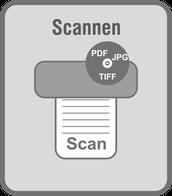 Im Druckladen Erlangen - scannen/digitalisieren wir Ihre Dokumente, Baupläne, Plakate, Landkarten und Poster bis zu einer Bildbreite von 122cm (max. Vorlagenbreite 128cm), in sw und Farbe