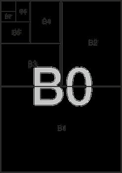 DIN B Formate