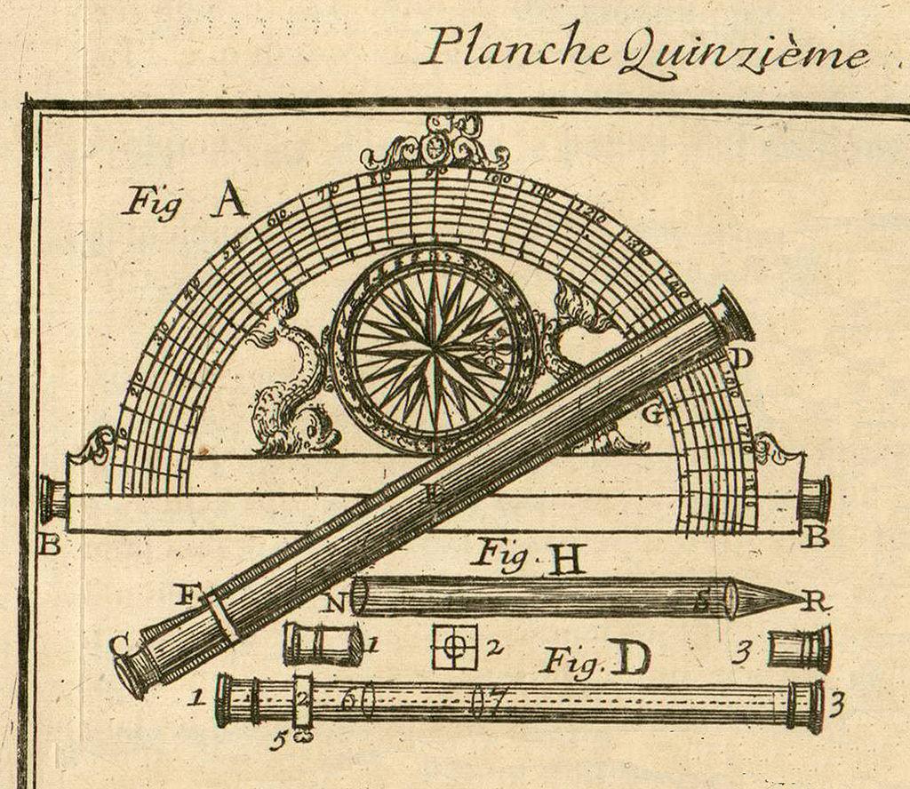 le graphomètre :instrument destiné à la mesure des angles