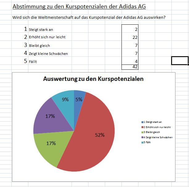 Abstimmungsergebnis unserer Besucher (03.07.2014)