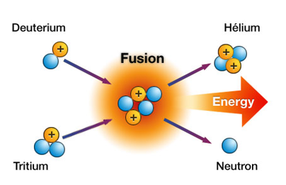 nuclear fusion quantum electronics and plasma physics research group rh qepresearch it Nuclear Fusion Bomb Nuclear Reaction Diagram