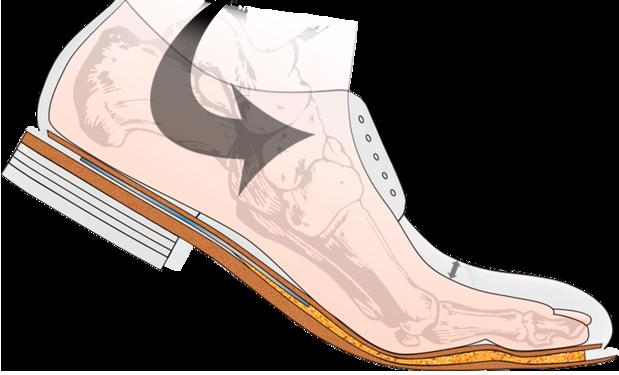 Längsschnitt durch den Korkausball eines genähten Schuhs im eingetragenen Zustand mit fast abgelaufener Ledersohle.