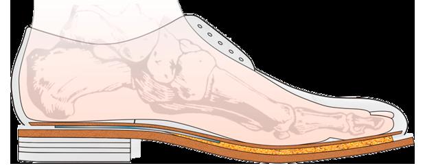 Längsschnitt durch den Korkausball eines rahmengenähten Schuhs im neuen Zustand mit neuer Lederohle.