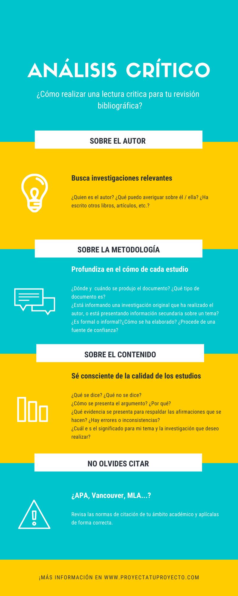 Infografía sobre los pasos para realizar la lectura crítica