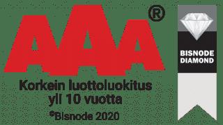 Blockhaus Hersteller mit Bonitätsstufe AAA Diamond  -  Rating - Bonität