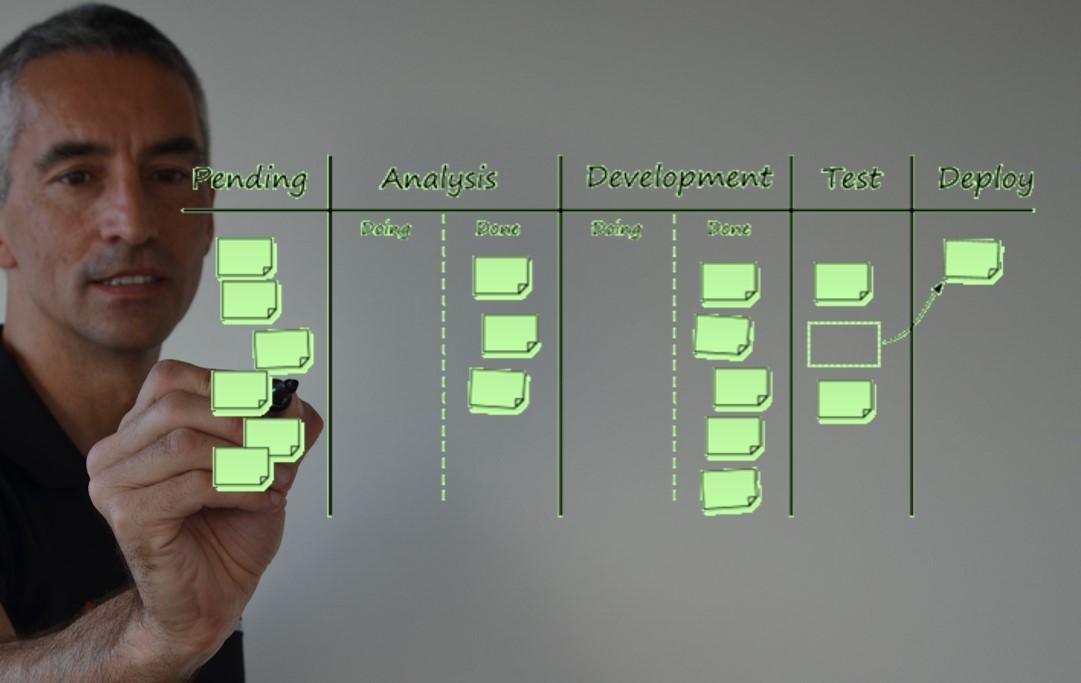 Agile Methoden und strukturierte Vorgehensweise
