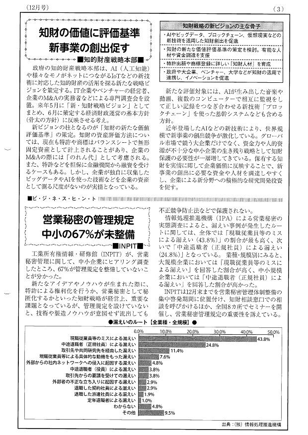 知財サービス 12月ニュース3