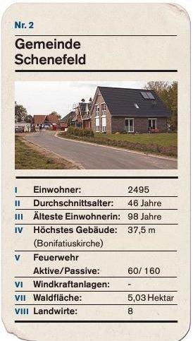Kleine Übersicht Gemeinde Schenefeld