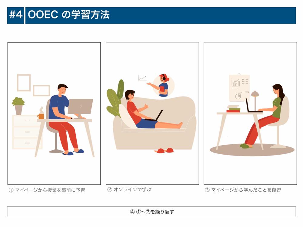 OOEC の学習方式