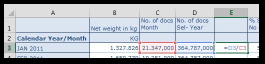 Excel formula in Analysis Office Crosstab