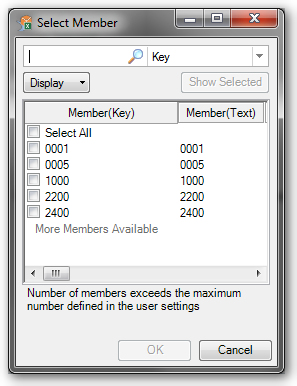 Analysis for Office Select Member