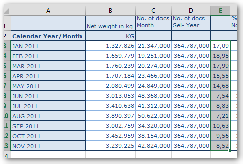 Expand Excel formula in Analysis Office Crosstab