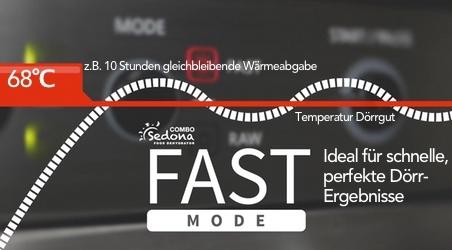 """Dörrzeit-/Temperaturentwicklungsverlauf beim Automatik-Programm """"Fast"""""""