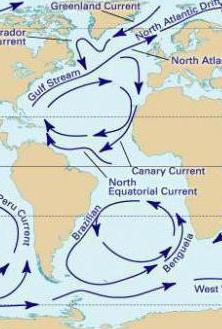 Atlantik Strömung
