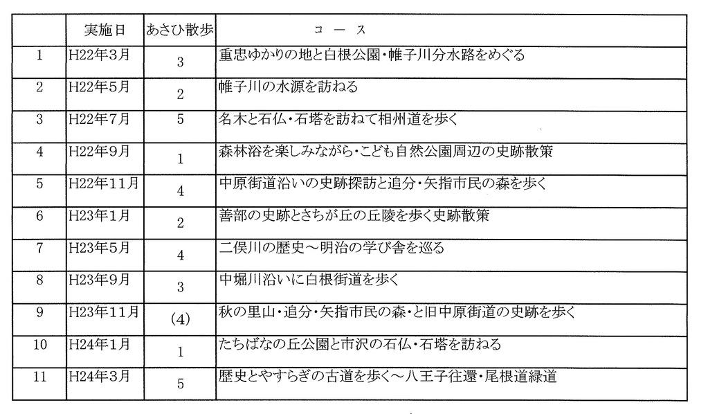 公募ガイド実績表