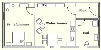 Grundriss der Wohnung Norderoog