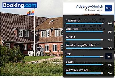Booking-Bewertungen vom Friesenhof Pellworm