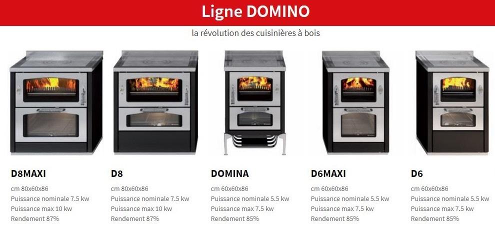 Cuisinière poêle à bois moderne Design - Installation Drôme 26 et Vaucluse 84