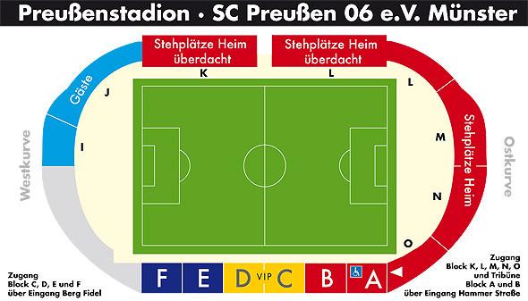 Quelle: http://www.scpreussen-muenster.de/stadion/ticket-preise/tageskarten/