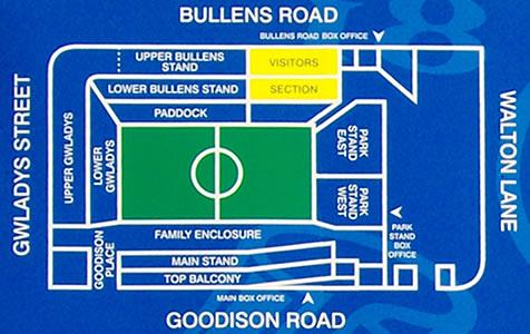 Goodison Park, Everton FC Stadionplan, Quelle: www.evertonfootball.com